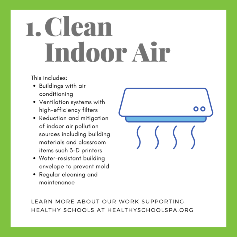 1. Clean Indoor Air This includes: • Buildings with air conditioning • Ventilation systems with high-efficiency filters • Reduction and mitigation of indoor air pollution sources including building materials and classroom items such 5-D printers • Water-resistant building envelope to prevent mold • Regular cleaning and maintenance