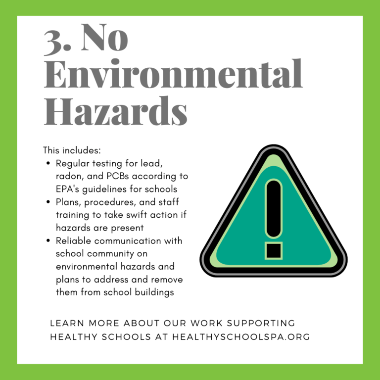 3. No Environmental Hazards This includes: • Regular testing for lead, radon, and PCBs according to EPA's guidelines for schools • Plans, procedures, and staff training to take swift action if hazards are present • Reliable communication with school community on environmental hazards and plans to address and remove them from school buildings LEARN MORE ABOUT OUR WORK SUPPORTING HEALTHY SCHOOLS AT HEALTHYSCHOOLSPA.ORG